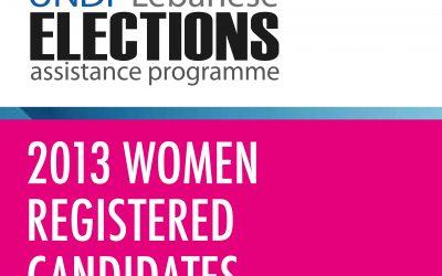 Women Registered Candidates 2013 – UNDP LEAP